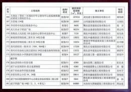中医院红头文件